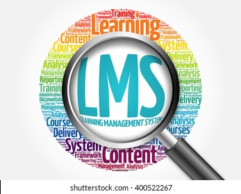 Learning Management System (LMS) word cloud with magnifying glass, business concept