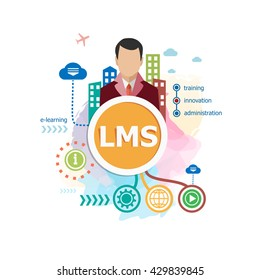 Learning Management System (LMS) words cloud concepts for web banner raster version