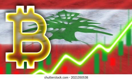 Bitcoin Libano - VACUUM CENTER