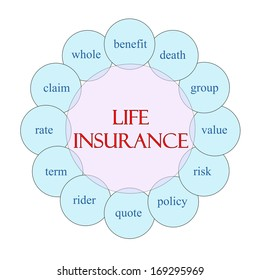 Life Insurance concept circular diagram in pink and blue with great terms such as benefit, death, policy and more.