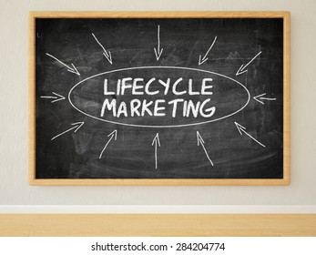 Lifecycle Marketing - 3d render illustration of text on black chalkboard in a room.
