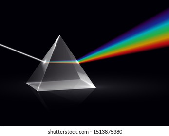 Light rays in prism. Ray rainbow spectrum dispersion optical effect in glass prism. Educational physics background