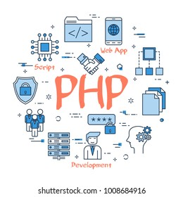 Linear blue round concept of PHP concept. Thin line icons ofprogramming, internet and computer user. Modern web banner on white background