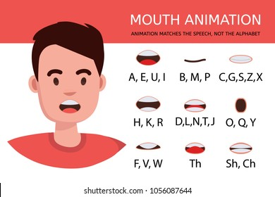 Lip sync collection for animation. Cartoon character mouth and lips sync for sound pronunciation. Learning English alpabet illustration.