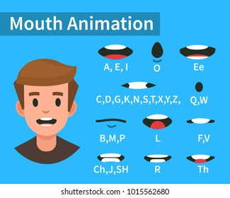 Lip sync collection for animation. Flat style illustration isolated on white background.