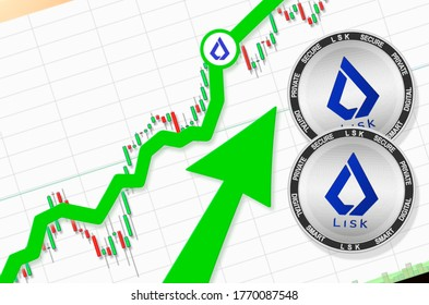 Lisk going up; Lisk LSK cryptocurrency price up; flying up success growth price rate chart (place for text, price) 3d illustration