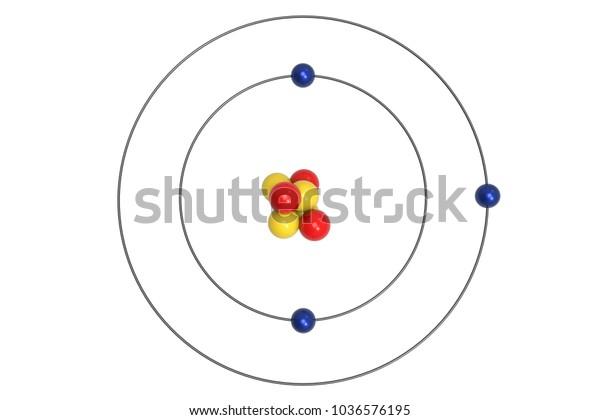 Lithium Bohr Diagram.Lithium Atom Bohr Model Proton Neutron Stock Illustration