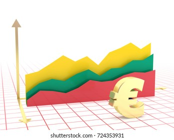 Lithuania economy growth bar graph with flag and currency symbol.