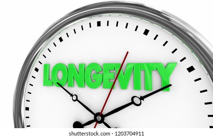 Longevity Lasting Over Time Clock 3d Illustration