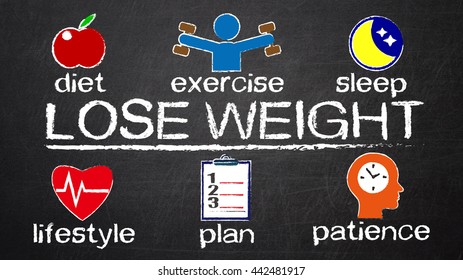 lose weight concept diagram with related elements on blackboard