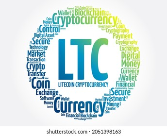 LTC or LiteCoin cryptocurrency coin word cloud collage, business concept background