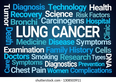 Lung Cancer Word Cloud on Blue Background