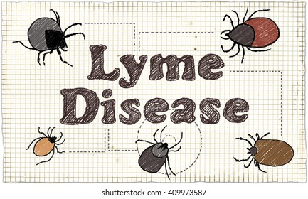 Lyme Disease Illustrated on old Paper