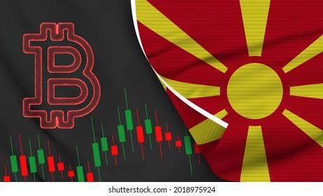 bitcoin macedonia
