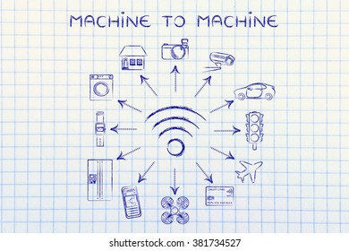 machine to machine: wifi and connected devices (Please note: credit card intentionally designed with unmatchable shorter than usual number ending in -X)