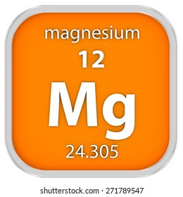 Magnesium material on the periodic table. Part of a series.
