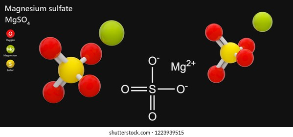 Magnesium sulfate, formula MgSO4 or MgO4S. It is often encountered as the sulfate mineral epsomite, commonly called Epsom salt. 3d illustration. The molecule is represented in different structures.