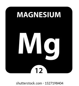 Magnesium symbol. Sign Magnesium with atomic number and atomic weight. Mg Chemical element of the periodic table on a glossy white background. Experiments in the laboratory. science ant technology