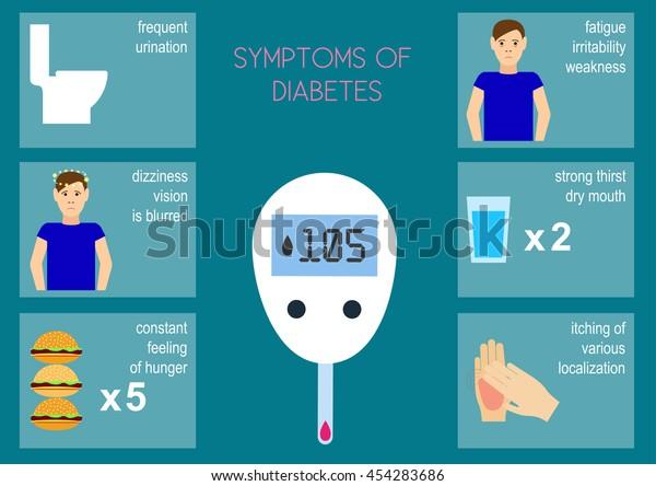 diabetes mareado mareado