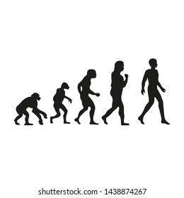 Man evolution. Silhouette progress growth development. Neanderthal and monkey, homo-sapiens or hominid, primate or ape with weapon spear or stick or stone.  illustration