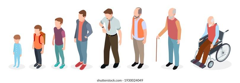 Muchas generaciones. Adultos isométricos, personajes masculinos, niños, niños, ancianos, evolución de la edad humana