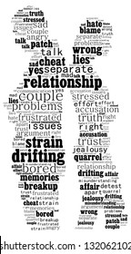 Man and woman in disagreement: text cloud