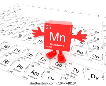 Manganese element symbol up on white periodic table - happy red cube with hands up 3D render