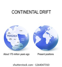 Map of Pangaea on globe with modern continental borders. Continental drift on the planet Earth. millions years ago and Present positions. illustration for educational and science use
