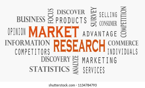 Market Research word cloud concept on white background.