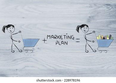 marketing, retail and customer fidelization: empty shopping cart turning full