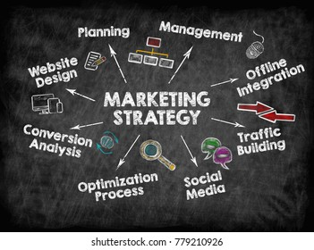 marketing strategy concept. Chart with keywords and icons. Black board with texture, background