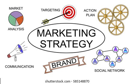 Marketing Strategies for your Business in South Africa