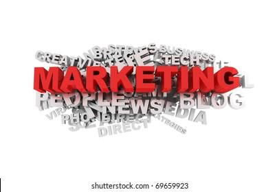 Marketing Words