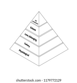Maslow pyramid with five levels hierarchy of needs isolated on white