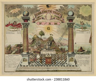 Masonic emblematic chart depicting all-seeing eye, ark, beehive, lamb, globes on top of columns, square and compass, trowel, and anchor, c. 1877