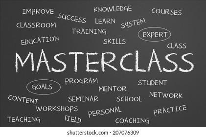 Masterclass word cloud written on a chalkboard