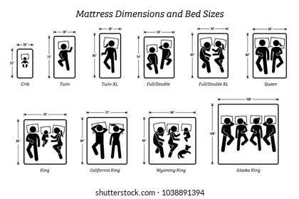 Mattress Dimensions and Bed Sizes. Pictograms depict icons of people sleeping on different bed sizes that include dimension measurements for crib, twin, XL, full, double, queen, and king size bed.