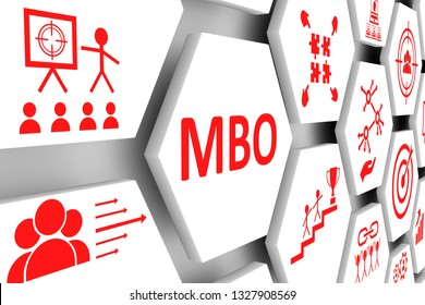 MBO concept cell background 3d illustration