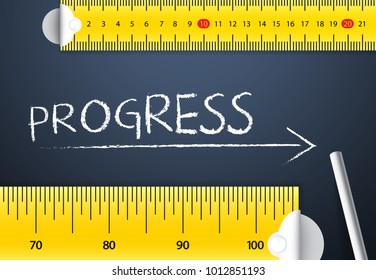 Measuring Progress or Improvement Concept. Two different tape measuring progress word with chalk with metric system and imperial units, flat design. Various way of measuring progress management.