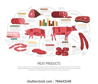 Meat market product variety infographic presentation  with pork lamb beef sausages ham bacon and delicatessen flat  illustration