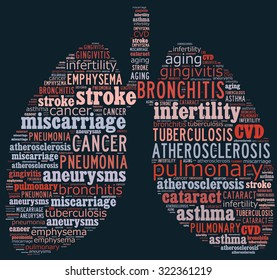 Medical conditions link to smoking cigarette: text graphics.