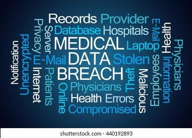Medical Data Breach word cloud on blue background