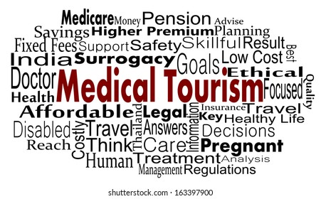 Medical Tourism concept with word collage