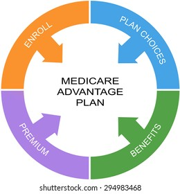 Medicare Advantage Word Circle Concept with great terms such as enroll, benefits and more.