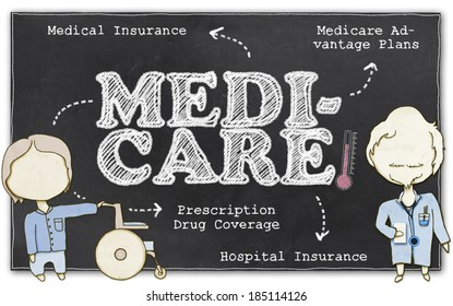 Medicare Drawing on Blackboard with Clipping Path