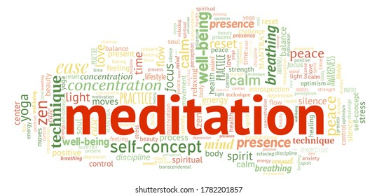 Meditation word cloud isolated on white background