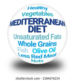 Mediterranean Diet Round Word Cloud on White Background