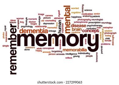 Memory word cloud concept