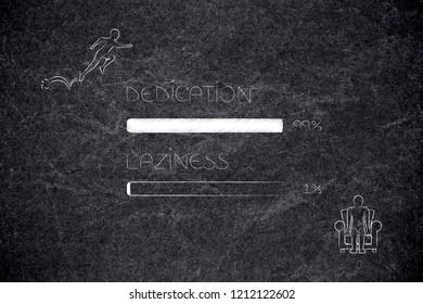 menatl health and positivity conceptual illustration: 99 per cent dedication 1 per cent laziness