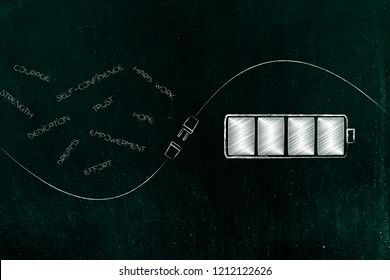 menatl health and positivity conceptual illustration: scattered positive emotions captions next to full energy battery with plug